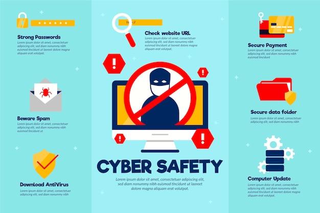 Chroń przed infekcjami cyberataków