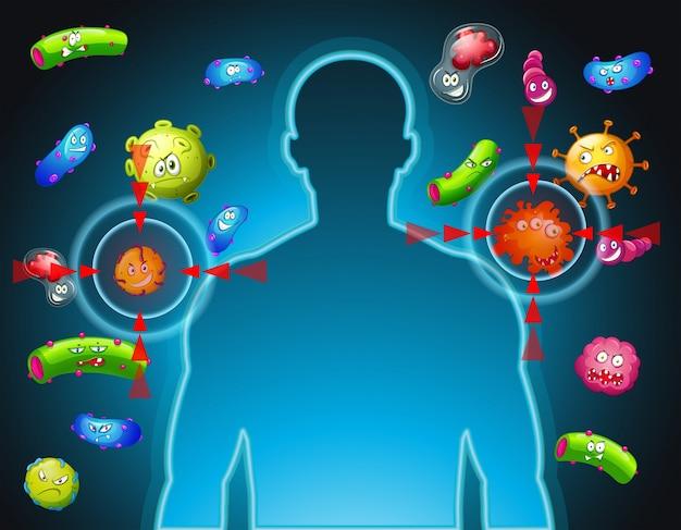 Ciało ludzkie i bakterie