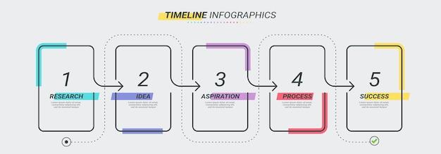 Cienka linia szablonu infografiki z 5 krokami.