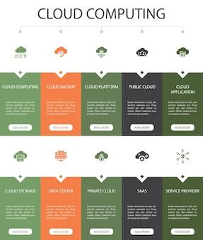 Cloud computing infografika 10 opcji projektowania interfejsu użytkownika. cloud backup, centrum danych, saas, proste ikony usługodawcy
