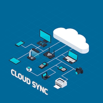 Cloud computing isometric concept
