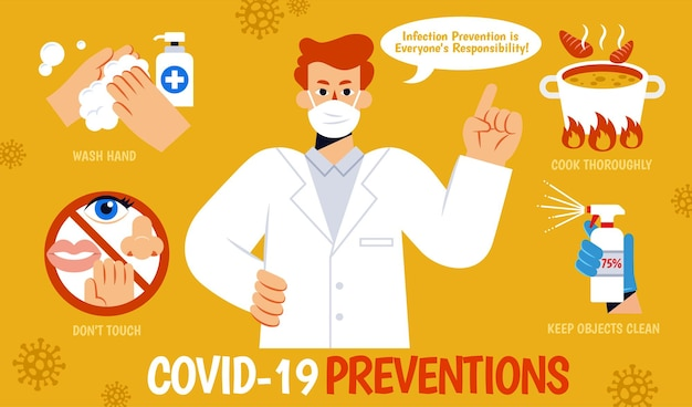 Co robić, a czego nie w walce z covid-19