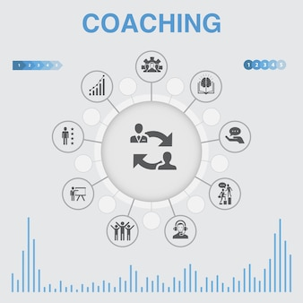 Coaching infografika z ikonami. zawiera takie ikony jak wsparcie, mentor, umiejętności, szkolenie