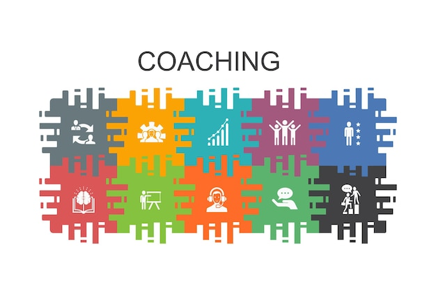 Coaching szablon kreskówka z płaskimi elementami. zawiera takie ikony jak wsparcie, mentor, umiejętności, szkolenie