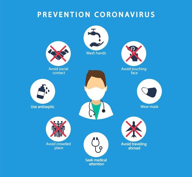 Coronavirus 2019-ncov. lekarz pokazuje zapobieganie koronawirusowi. kwarantanna.