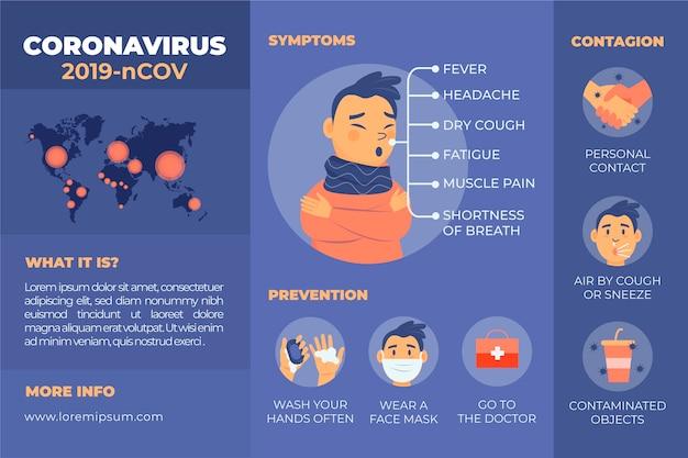 Coronavirus infograficzna profilaktyka zdrowia