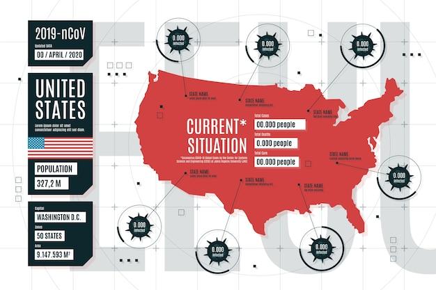Coronavirus infografikę mapę kraju stany zjednoczone