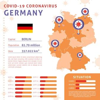 Coronavirus infografikę mapę kraju
