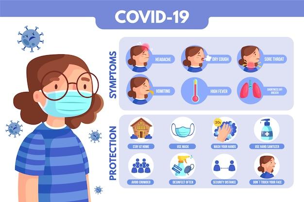 Coronavirus objawy infographic koncepcja szablon