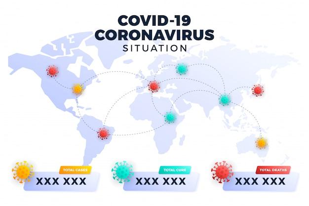 Covid-19, covid 19 mapa potwierdzone przypadki, wyleczenie, zgony raportują na całym świecie na całym świecie. aktualizacja sytuacji choroby koronawirusowej 2019 na całym świecie. mapy i nagłówek wiadomości pokazują sytuację i statystyki w tle