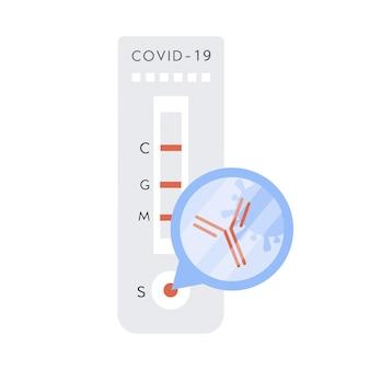 Covid szybki test z przeciwciałami i znakiem bakterii. ekspresowy test koronawirusa z wynikiem pozytywnym.