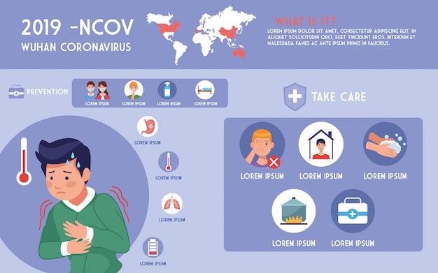 Covid19 pandemiczna ulotka z mężczyzna chorobą i infographics ilustracyjnym projektem