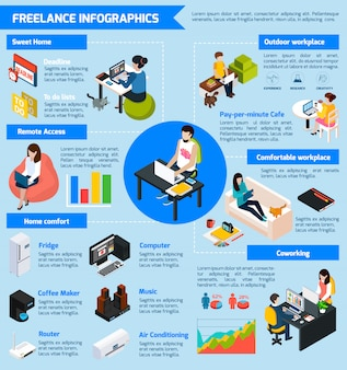 Coworking freelance people infographic set