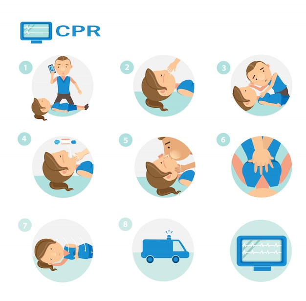 Cpr jak