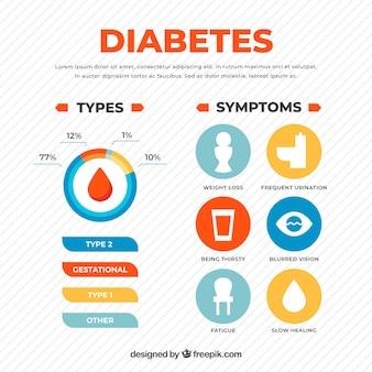 Cukrzyca infographic szablon z płaska konstrukcja