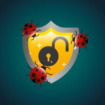 Cyber bezpieczeństwo tarcza ochrona kłódka atak błędów