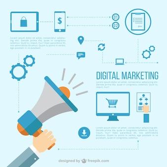 Cyfrowy infografika marketing