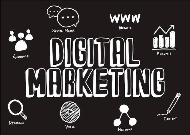 Cyfrowy marketing ilustracja
