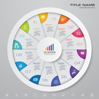 Cykl infografikę elementu wykresu