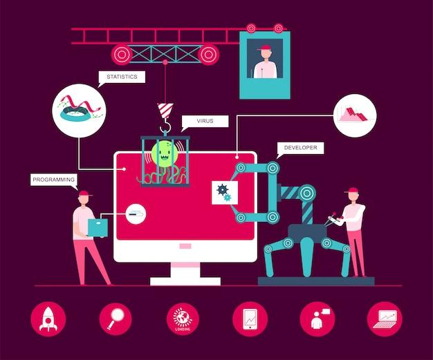 Cykl oprogramowania proces koncepcja płaski ilustracja z programistami, programistów w pobliżu komputera.