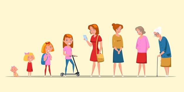 Cykl życia kobiety, etapy płaska ilustracja. postać z kreskówki szczęśliwa starzejąca się dama, proces wzrostu osoby, fazy, niemowlęctwo, dzieciństwo, dojrzałość i starość, niemowlę, nastolatek, dorosły i senior