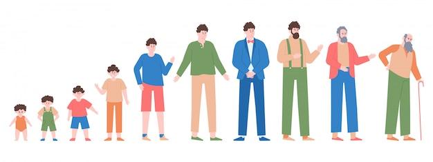 Cykle życia człowieka. mężczyzna w różnym wieku, chłopczyk, nastolatek, wiek studenta, dorosły mężczyzna i starszy mężczyzna, zestaw ilustracji pokoleń męskich postaci. rozwój pokolenia mężczyzn, wzrost i starzenie się