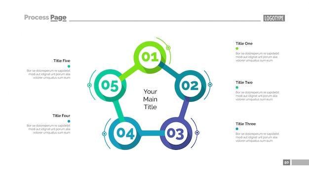 Cyklu flowchart z pięć elementów slajdów