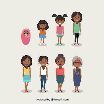 Czarna kobieta w różnym wieku