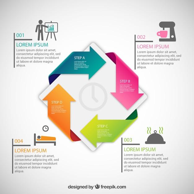 Czas infografika