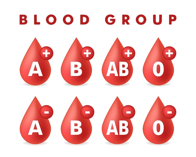 Czerwona kropla krwi z grupą krwi