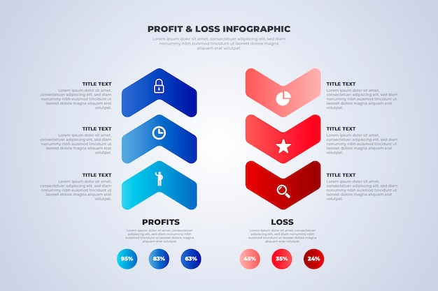 Czerwony i niebieski szablon infographic zysków i strat