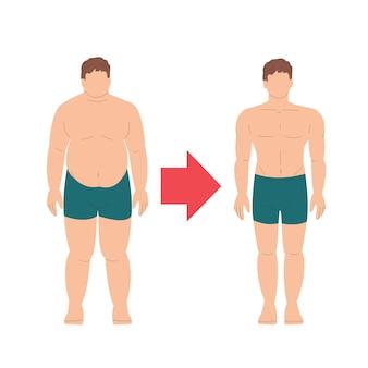 Człowiek przed i po odchudzaniu otyłość i nadwaga tłuszcz i mięśnie, które osoba prowadzi