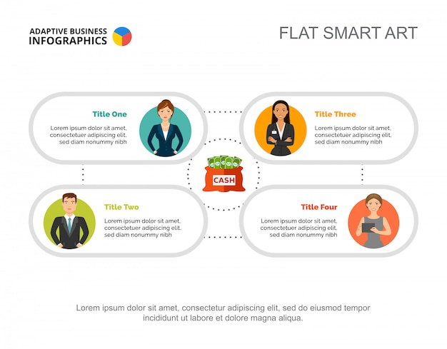 Czterech partnerów szablon wykresu procesu finansowego dla prezentacji. wizualizacja danych biznesowych.