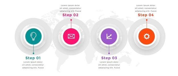 Cztery kroki nowoczesny plansza okrągły szablon projektu