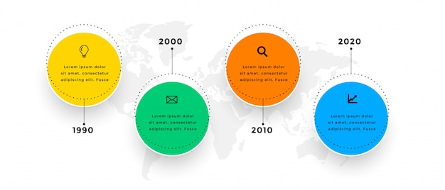 Cztery kroki okrągły osi czasu plansza szablon projektu