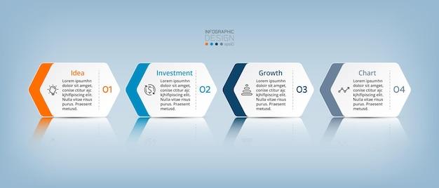 Cztery kroki sześciokąta można zastosować do biznesu, inwestycji, marketingu, edukacji, prezentacji i planowania. infografika