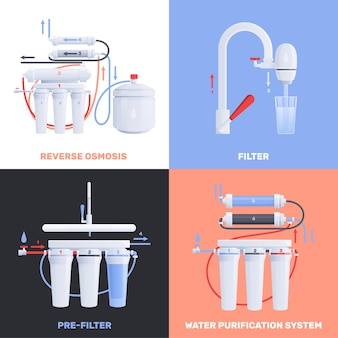 Cztery kwadratowe płaskie filtry do wody