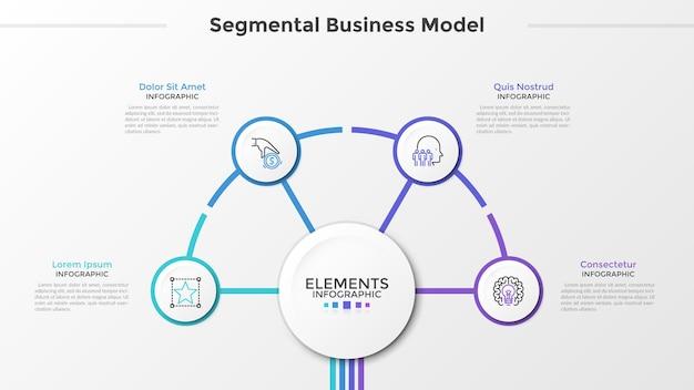 Cztery papierowe okrągłe elementy z cienkimi symbolami linii wewnątrz otaczają główny okrąg pośrodku. koncepcja segmentowego modelu biznesowego z 4 krokami. szablon projektu nowoczesny plansza. ilustracja wektorowa.