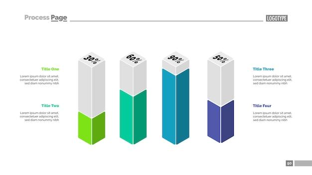 Cztery prezentacja wykresu kolumnowego 3d. wykres procentowy, diagram słupkowy, szablon slajdów