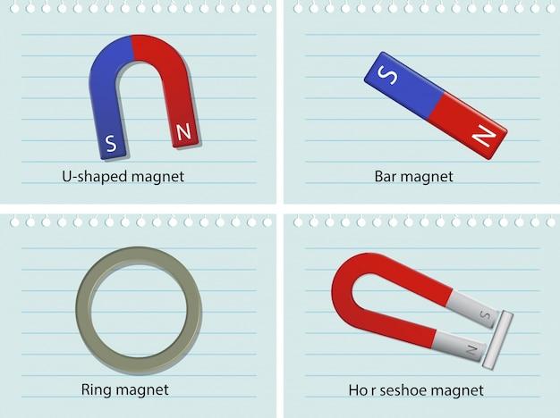 Cztery typy ilustracji magnesów