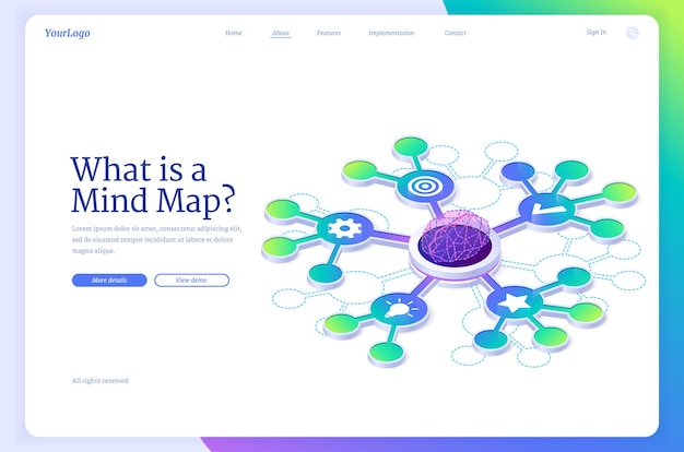 Czym jest izometryczna strona docelowa mapy myśli