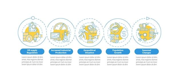 Czynniki kosztów paliwa wektor infographic szablon. zwiększone elementy projektu prezentacji produkcji przemysłowej. wizualizacja danych w 5 krokach. wykres osi czasu procesu. układ przepływu pracy z ikonami liniowymi