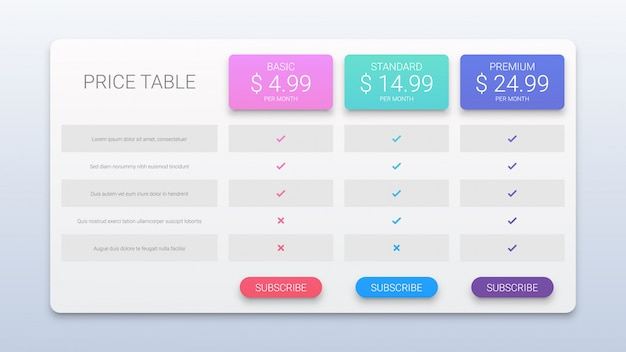 Czysta ilustracja tabeli cen z trzema opcjami na białym tle