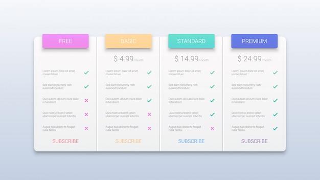 Czysty szablon tabeli cen dla witryny i aplikacji