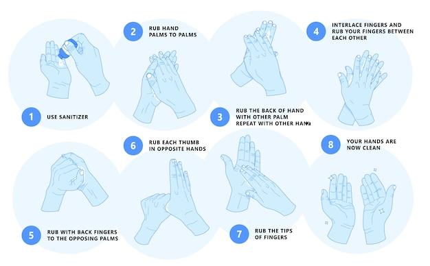 Czyszczenie rąk krok po kroku instrukcje wektorowe infografiki edukacyjne.