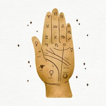 Czytanie przyszłych znaków zodiaku