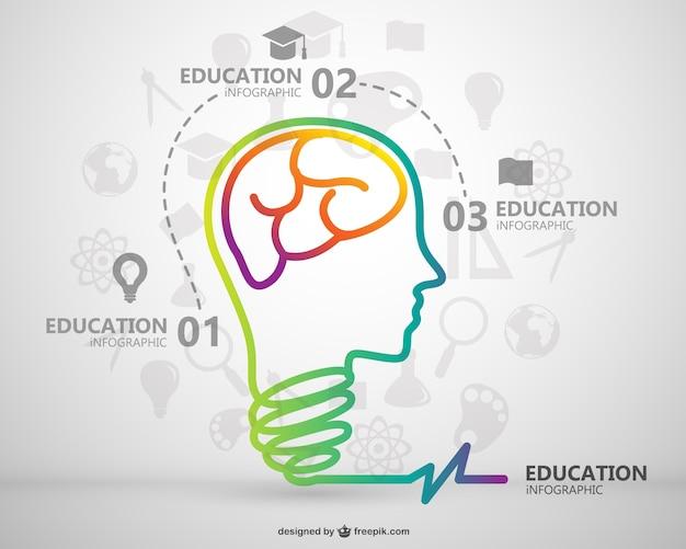 Darmowa edukacja infografika wektor szablon