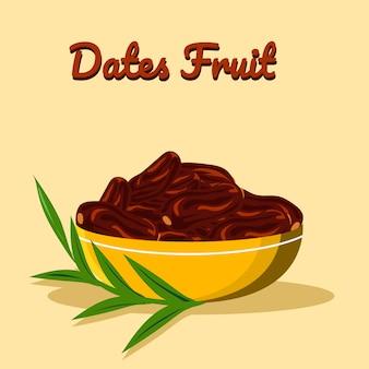 Daty owoców