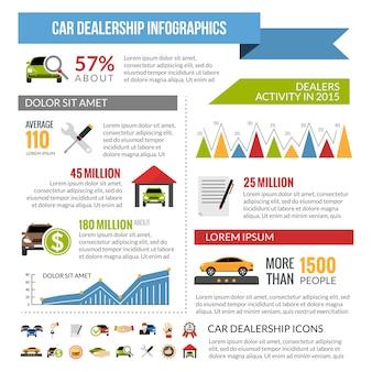 Dealer samochodowy układ infografika