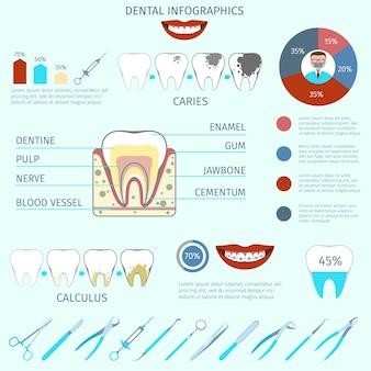 Dental infografika szablon